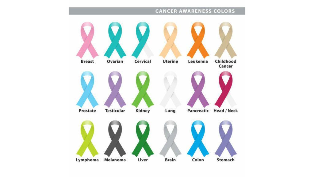κορδέλες καρκίνου